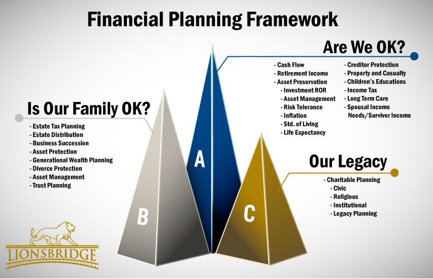 Financial-Planning-Framework-550h